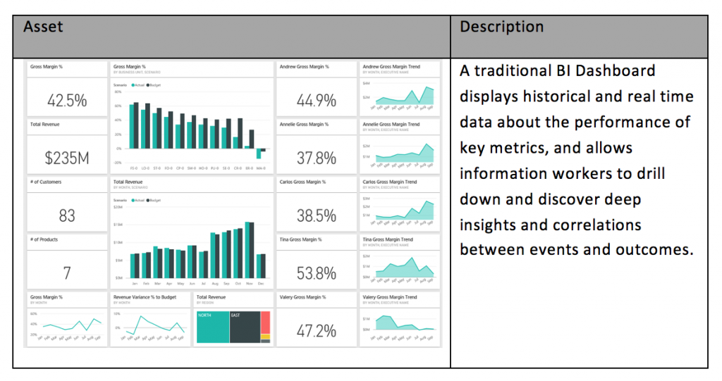 Business-Insights-1024x541.png